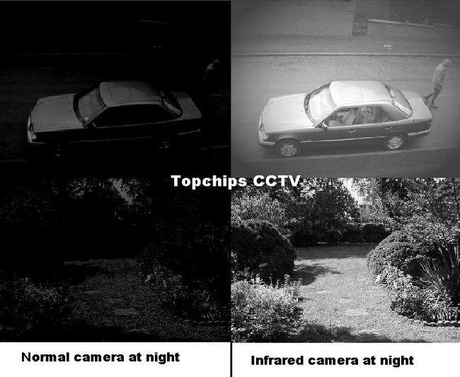 camaras infrarojas diferencia